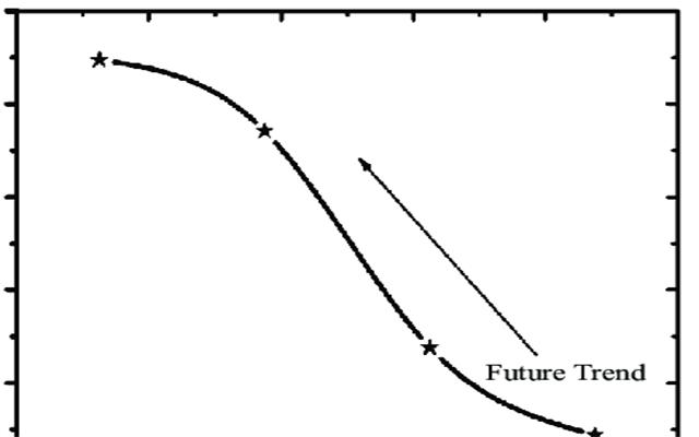 xu hướng ngành nghề trong tương lai